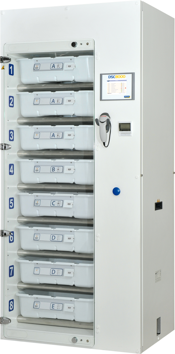 Endoscope Drying Storage Amp Transport Solutions